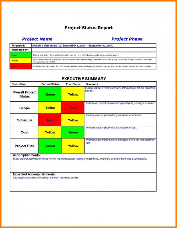 Monthly Status Report Template Project Management New Project Management Report Sample Portfolio Smorad