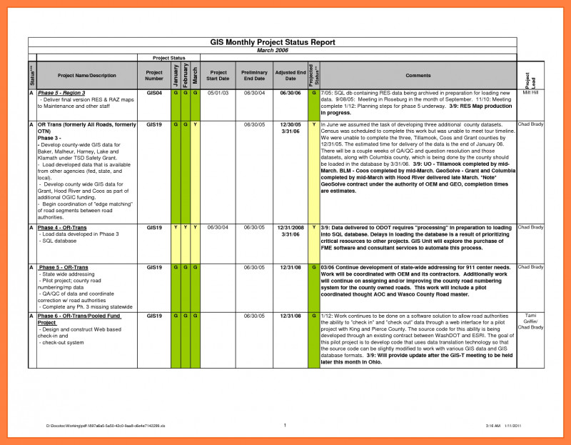 Monthly Status Report Template Project Management New Sample Project Status Report Sazak Mouldings Co