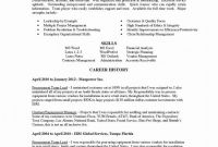 Ncr Report Template New Professional Resume Examples Sample Ncr Report Template Unique Cv