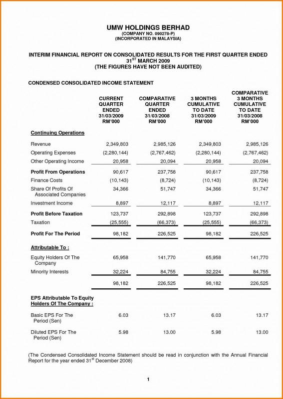 Non Profit Annual Report Template Unique Nonprofit Annual Report Template Non Profit Balance Sheet Template