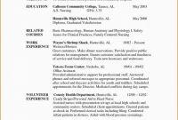 Nurse Report Template Awesome Nursing Report Sheet Template Nurse Report Sheet Templates Fresh End
