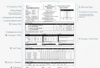 Nurse Shift Report Sheet Template New 24 Hour Nursing Shift Report Template Glendale Community