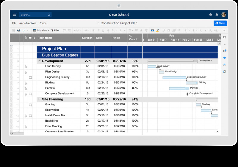One Page Project Status Report Template New Critical Path Method For Construction Smartsheet