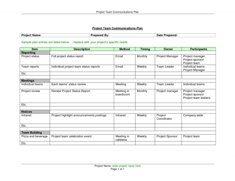 One Page Project Status Report Template Unique Weekly Status Report Template Monthly Project Management Doc Free