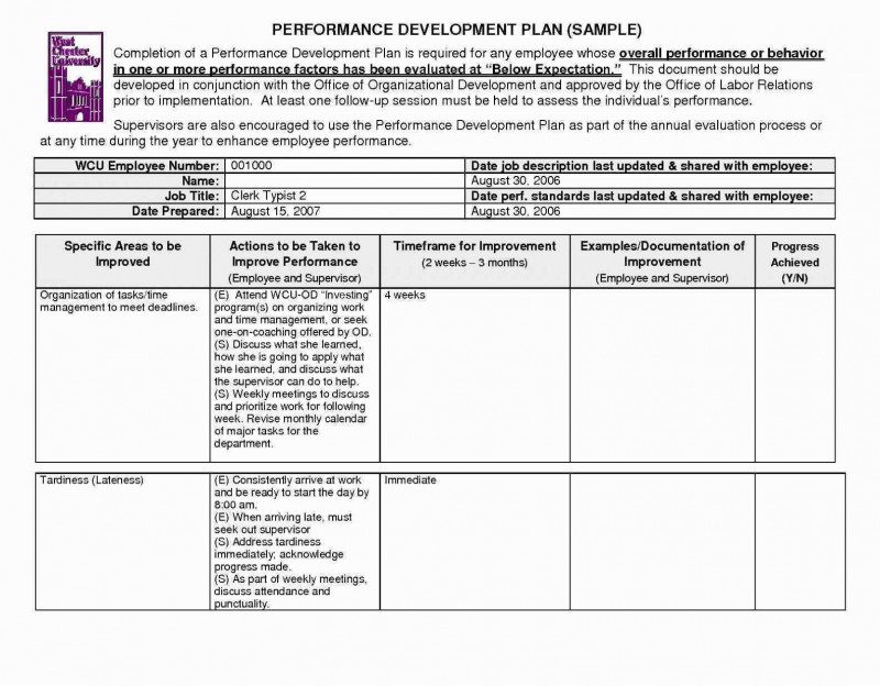 One Page Status Report Template Professional Project Status Template Best Of 99 Staff Activity Report Template
