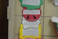Paper Bag Book Report Template New Free Example Essay Estuary English Essay Info Creative Book
