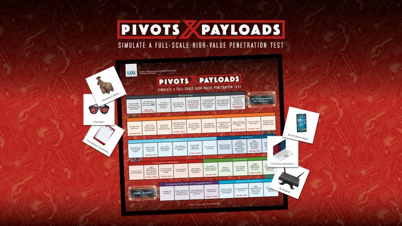 Physical Security Report Template Professional Sans Penetration Testing Sans Pen Test Poster Pivots Payloads