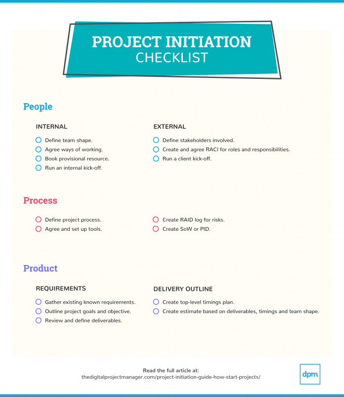Project Analysis Report Template New Start Your Projects Right A Complete Guide To Project Initiation