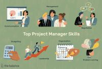 Project Management Status Report Template New Project Manager Skills List and Examples