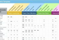 Project Management Status Report Template Unique 001 148262b3cdde4e4453eb8184e8478643formatjpg Onenote Project