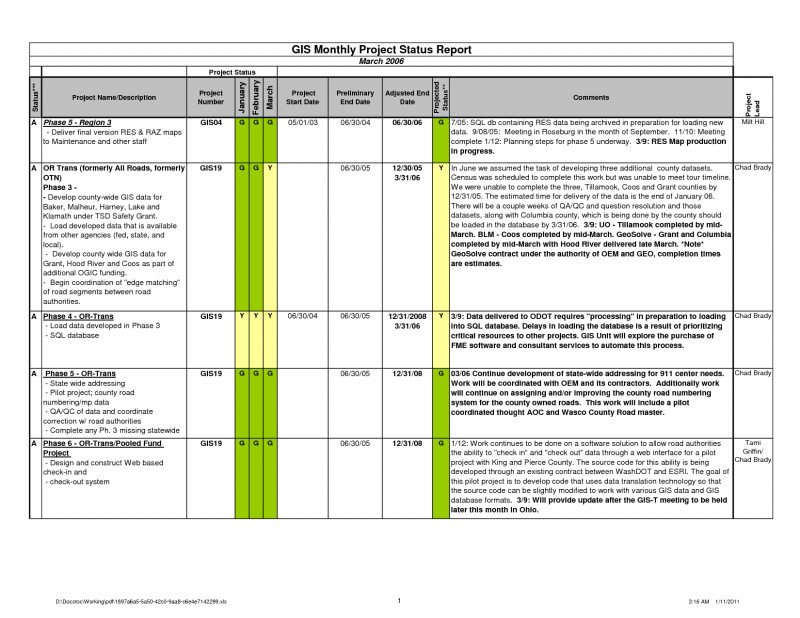 Project Manager Status Report Template Awesome Project Projection Spreadsheet Cash Flow Template Cost Sample format