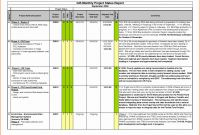 Project Monthly Status Report Template Awesome Project Status Report Template Excel Download Filetype Xls
