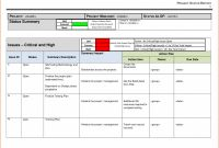 Project Status Report Dashboard Template Awesome Project Plan Template Excel Free Download Xlsx Status Weekly Report