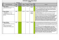 Project Status Report Template In Excel Professional Weekly Project Status Report Sample Excel Simple Template Smorad