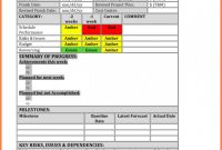 Project Weekly Status Report Template Excel Unique Sample Project Status Report Excel Template for Agile Management