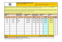 Qa Weekly Status Report Template Professional Weekly Employee Status Report Template Tacu sotechco Co
