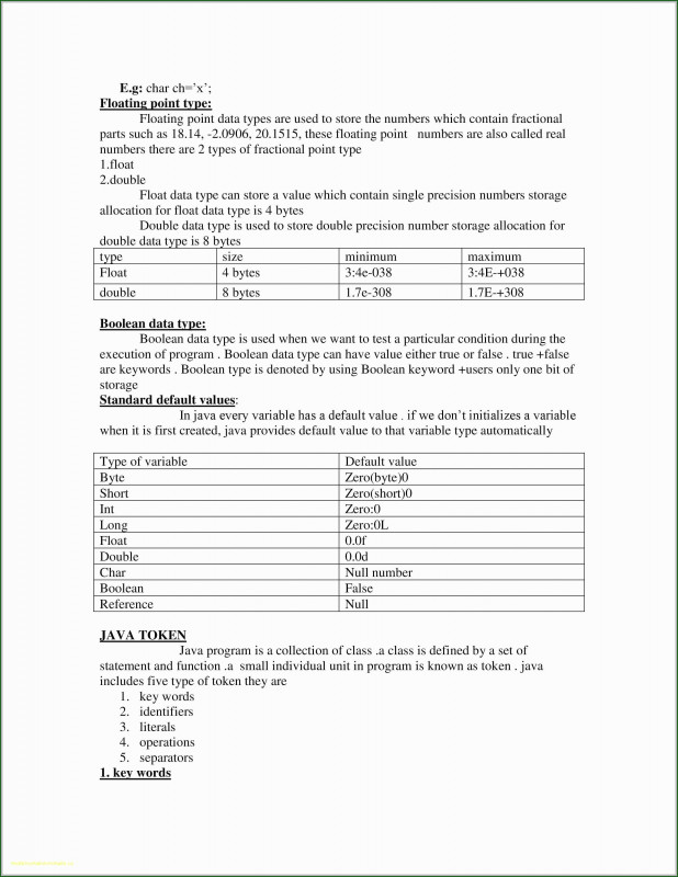 Rehearsal Report Template New Cover Letter Examples With Class Experience Remarkable Sample Cover