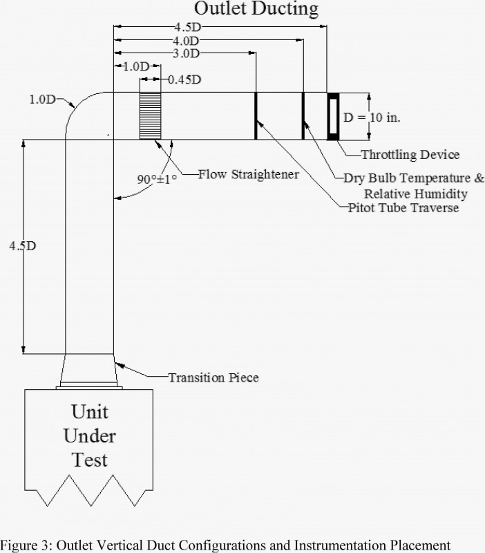 Reliability Report Template New Microsoft Word Article Template Wiring Diagram Database