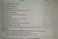 Report Card Template Middle School Awesome the Teacher Report Card Mel the Literacy Coach