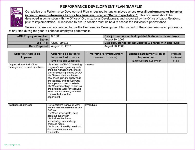 Report Requirements Document Template Awesome Reporting Requirements Template Excel Spreadsheet Spreadsheet