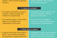 Research Project Progress Report Template Awesome 5 Differences Between A Research Paper Review Paper Infographic