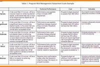 Risk Mitigation Report Template Awesome 013 Risk Mitigation Plan Template 20project20nagement Sample Pdf