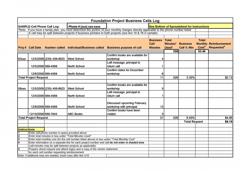 Sales Call Report Template Free New 19 Printable Call Log Examples Pdf Doc Examples