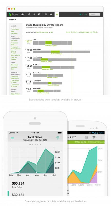 Sales Lead Report Template Unique 029 Excel Sales Tracking Template Daily Report Unique Calendar Mini