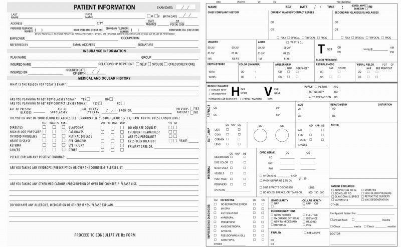 School Incident Report Template Awesome Sample Incident Report Letter Word Inspirational Network Incident