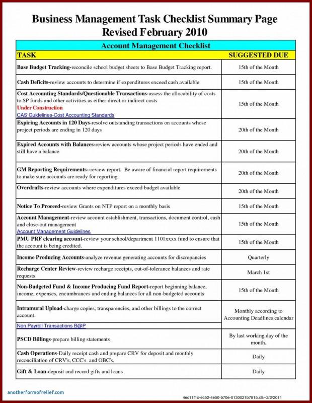 School Progress Report Template Professional Agile Project Status Report Template Ppt Excel Gement Smorad