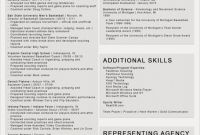Scouting Report Template Basketball New 99 Football Player Resume Sample Www Auto Album Info