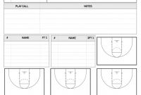 Scouting Report Template Basketball New Printable Basketball Scouting Report Template Sheet Simple Free Easy