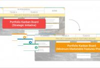 Software Development Status Report Template Awesome What is Portfolio Kanban Advanced Kanban Implementations
