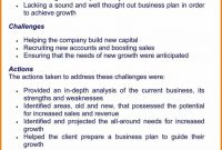 Sound Report Template New Business Analysis Report Sample and Case Study Analysis Template Apa