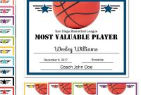 Sports Day Certificate Templates Free New Editable Pdf Sports Team Basketball Certificate Award Template In 10