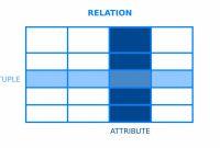 Sql Server Health Check Report Template Professional Sqlite Vs Mysql Vs Postgresql A Comparison Of Relational Database