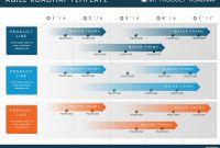 Strategic Management Report Template Unique Five Phase Agile software Planning Timeline Roadmap Presentation