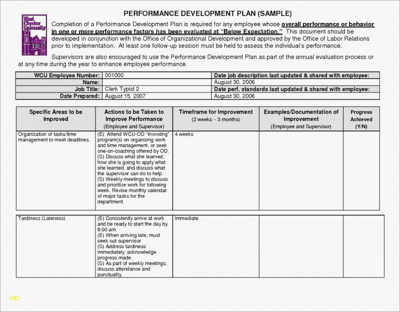 Technical Feasibility Report Template Awesome 20 Business Feasibility Study Template Valid Business Feasibility