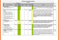 Testing Weekly Status Report Template Professional Sample Project Status Report Sazak Mouldings Co