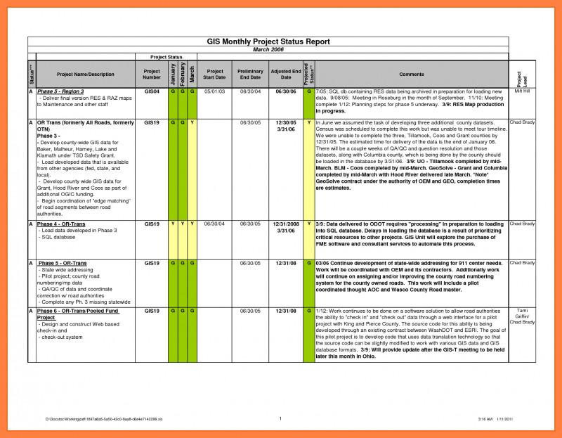 Testing Weekly Status Report Template Professional Sample Project Status Report Sazak Mouldings Co