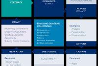 Trend Analysis Report Template Professional Open Datas Impact Developing Economies