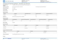 Usability Test Report Template New Test Report Template Meetpaulryan