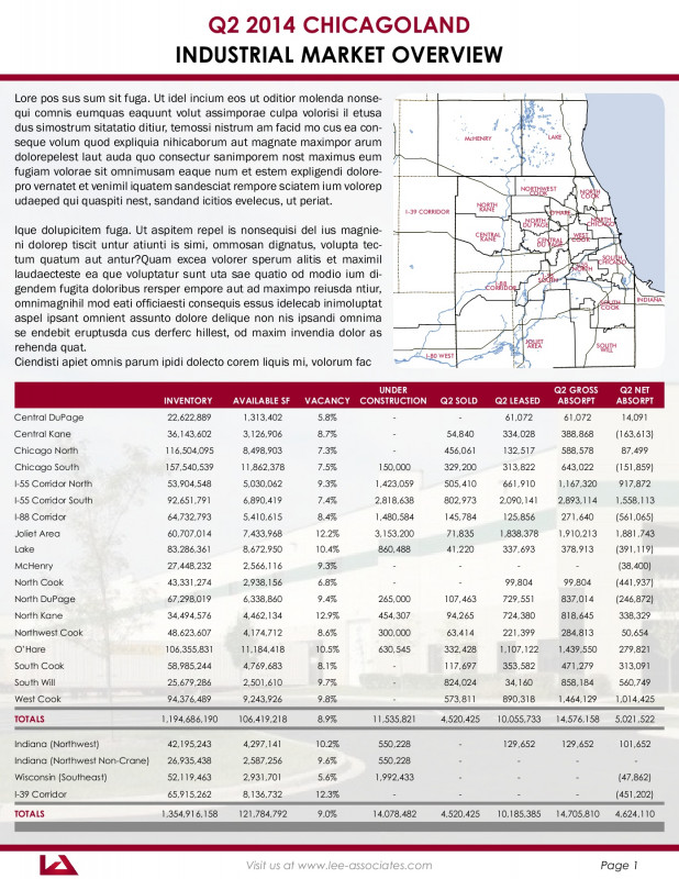 Vendor Due Diligence Report Template Awesome Commercial Real Estate Quarterly Market Report Sample Pages 1 16