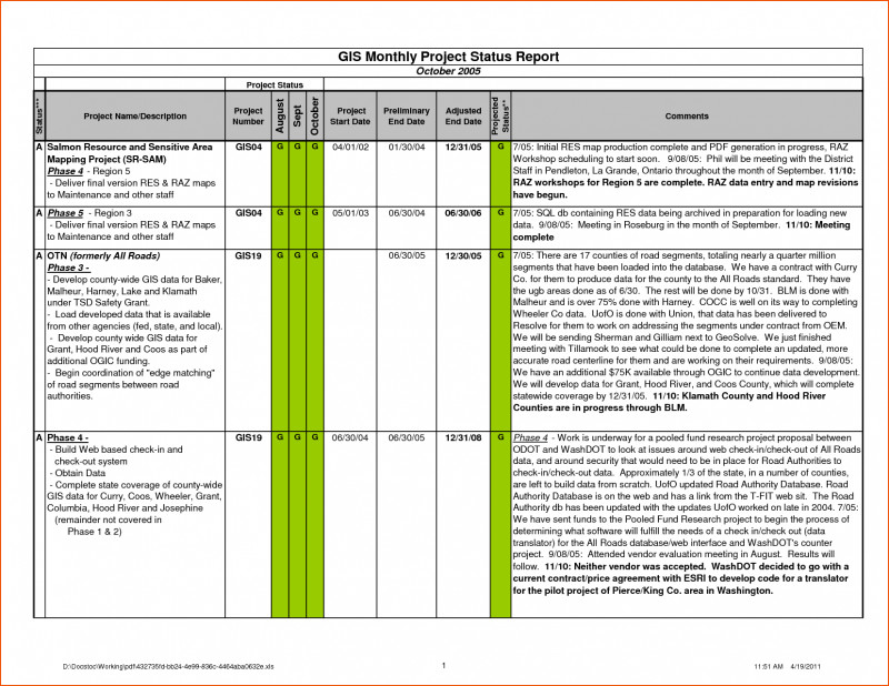 Weekly Activity Report Template New How To Write A Weekly Report Template Sazak Mouldings Co