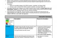 Weekly Manager Report Template Professional Project Management Report Sample Doc Closure Example Status