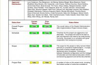 Weekly Manager Report Template Unique How To Write A Weekly Report Template Koman Mouldings Co
