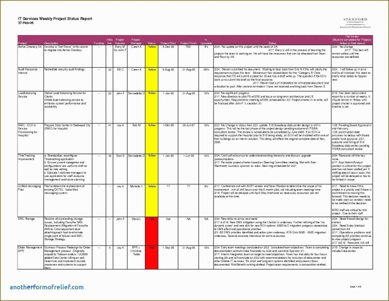 Weekly Progress Report Template Project Management New Weekly Report Template Ppt Koman Mouldings Co