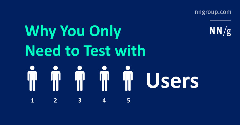 Weekly Test Report Template New Why You Only Need To Test With 5 Users