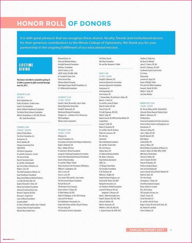 Work Summary Report Template Unique Management Summary Vorlage Word Amerikanischer Lebenslauf Vorlage