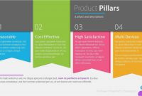 Technical Brochure Template Best Download 56 Product Brochure Template Examples Free Professional